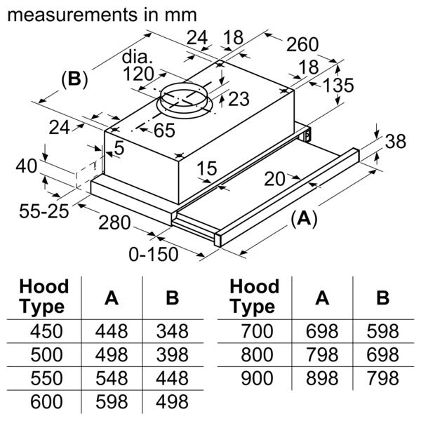 BOSCH 90cm Telescopic Slimline Hood DFT93CA50M